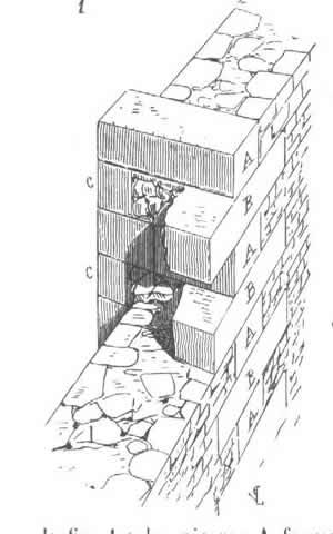Muratura a sacco in pietra